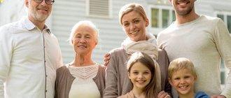 Кто считается по закону близкими родственниками?